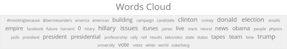 word-cloud-new
