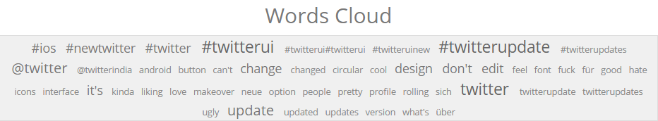 words cloud
