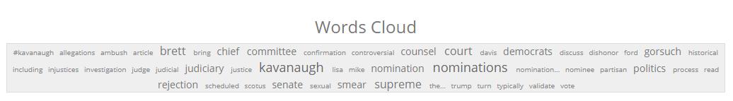 Word Cloud - Brett Nominations