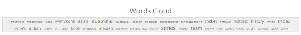 Word Cloud - Test series win